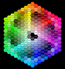 Hexadecimal websafe colours