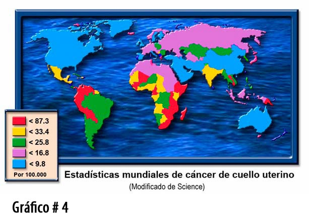 Alta incidencia en países subdesarrollados