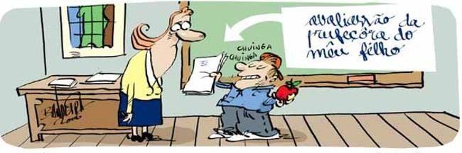Avaliação dos Professores