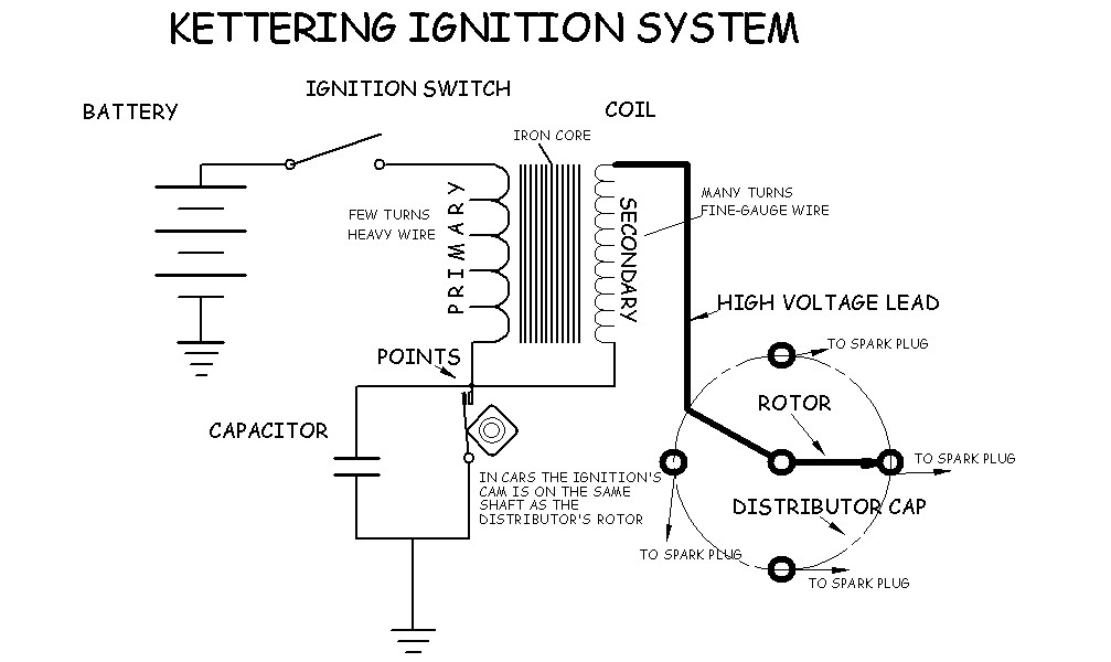 kettering ignition system diagram