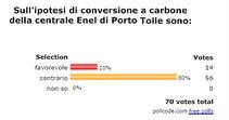Risultati sondaggio carbone