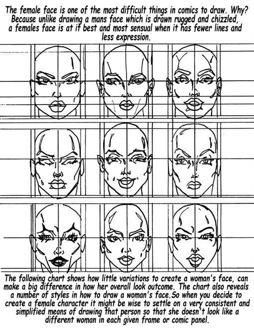 The Female Face Variation Chart