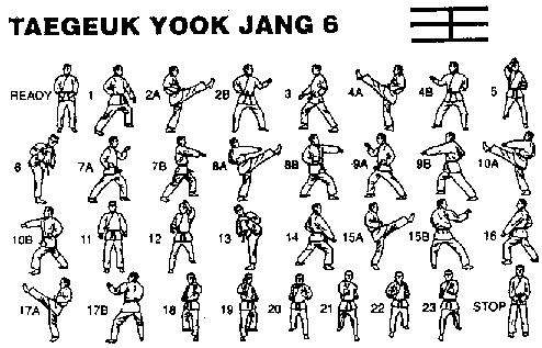 """TAEGUK YUK YANG - Significa """"GAM"""" representa un suave flujo de agua, por lo tanto es importante que"""