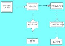 REPRESENTACION DIAGRAMA E-R