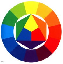 12 part color wheel