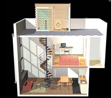 Corte vertical Loft