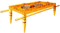 A mesa dos Pães da proposição - Cristo Jesus, o Pão da vida Jo 6:35