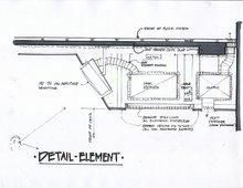 Element Detail #1