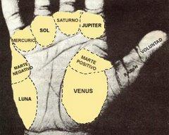 Os montes da Mão