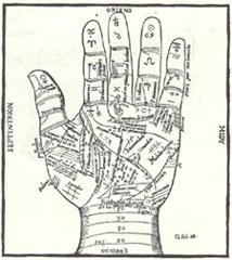 Mapa da mão