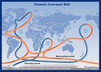 Ocean Conveyer Belt