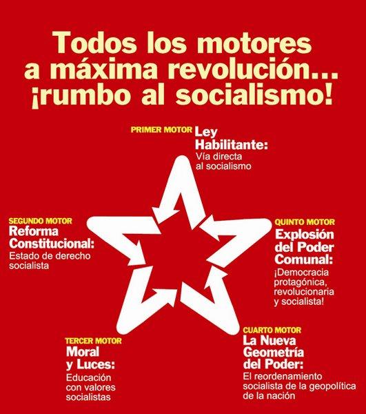 gaceta oficial febrero 2006 ministerio trabajo republica bolivar: