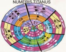 creazioni di NUMERIS TITANUS