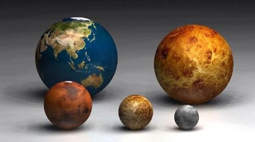 Tamaño relativo planetas