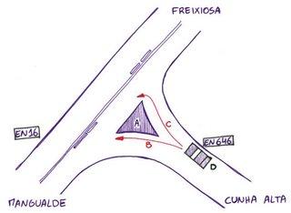 Desenho de CMatos
