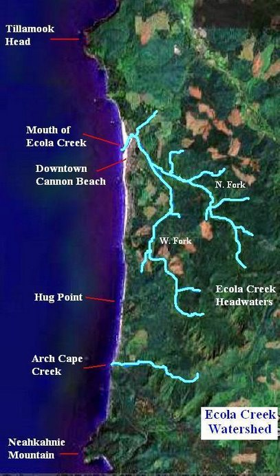 Ecola Creek Watershed