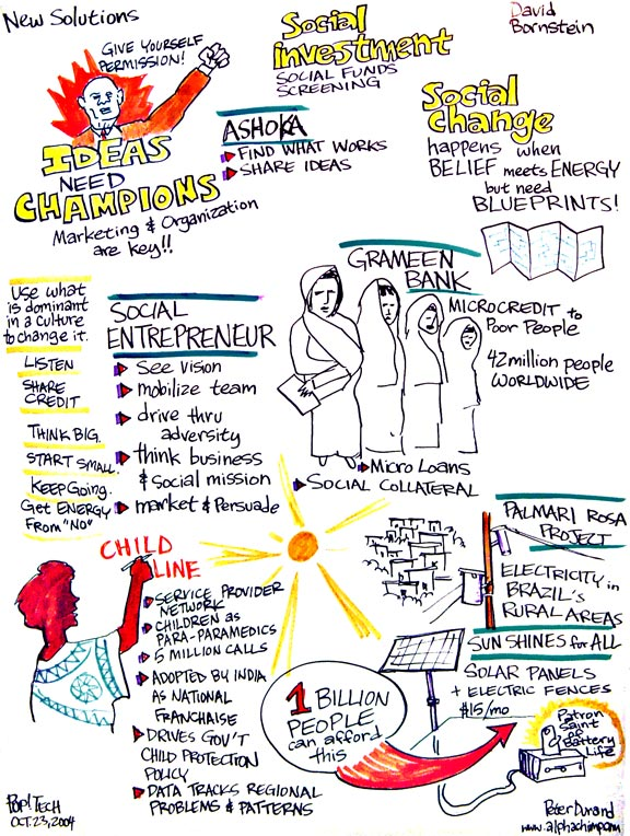 challenges for social entrepreneurs The problems that social entrepreneurs face can be similar to the problems their counterparts in the business world face when it comes to the challenges of starting, running and sustaining a business.