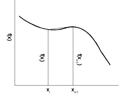 matlab方程式求解