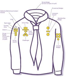 Position of Badges on Beaver Uniform