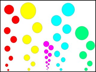The Colored Bubbles<br />