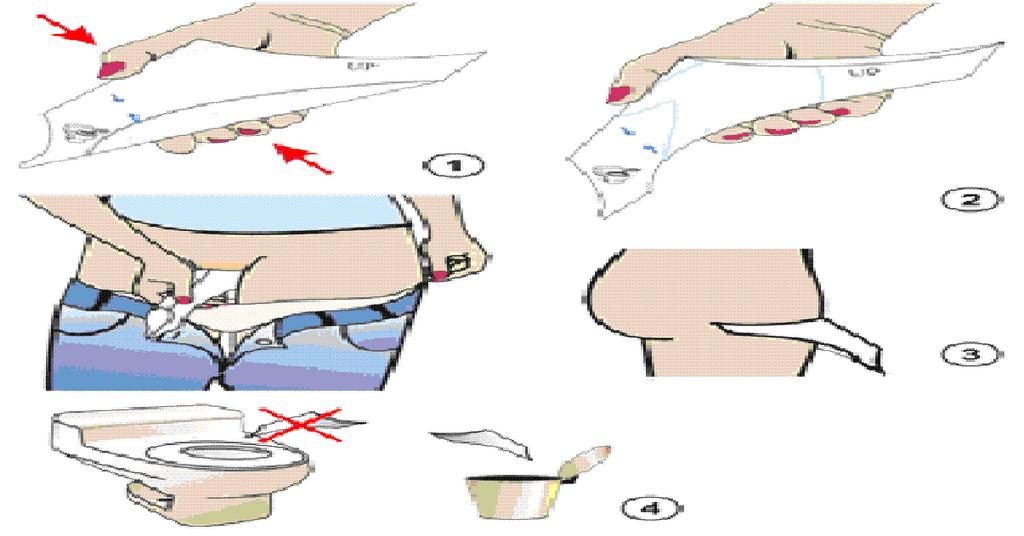 Imagenes De Baño Genital:Retira un Uribelle del envoltorio Uribelle viene plegado
