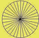 un cerchio, una ruota