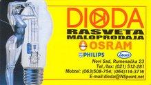 Dioda Lighting