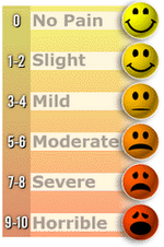Attention: The pain scale stops at 10