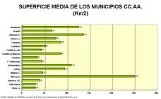 LOS MUNICIPIOS MURCIANOS, LOS MÁS EXTENSOS