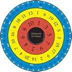 Minnesota Tri-Wheel®