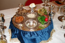 Seder Plate