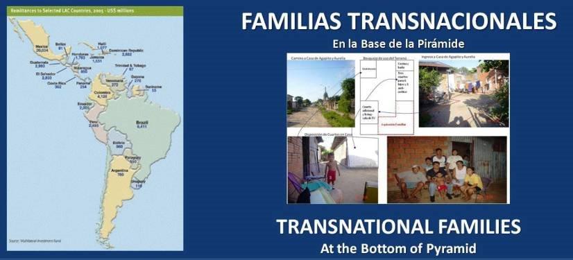 Familias Transnacionales - Transnational Families