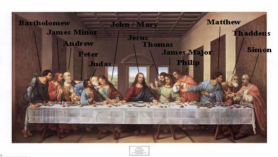 Resultado de imagen para 666 mark of the beast LAST SUPPER