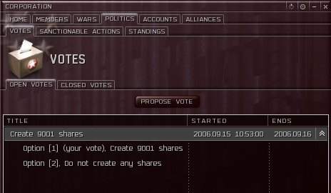 The Eve Online 0 0 Experiment: The Eve Online 0 0 Experiment