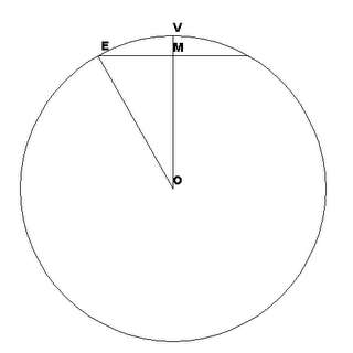 O = center of circle; V is the top of the circle, M is a point on OV, and E is a point on the circle at the same level as M