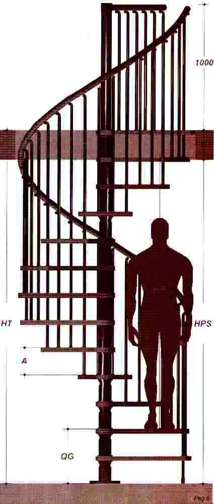 Eleve escaleras y barandas - Medidas escalera caracol ...