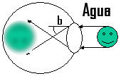 94a52082ea Basta con intercalar una pequeña capa de aire delante del ojo (gafas de  bucear) para que la desviación vuelva a ser la inicial y veamos