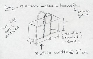 Sketch for a knitting bag made from log cabin scarves & sample strips.
