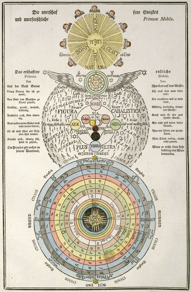 how to become a rosicrucian