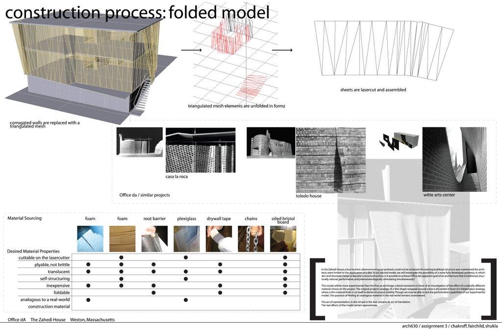 Evan Chakroff | architect | critic | Page 6