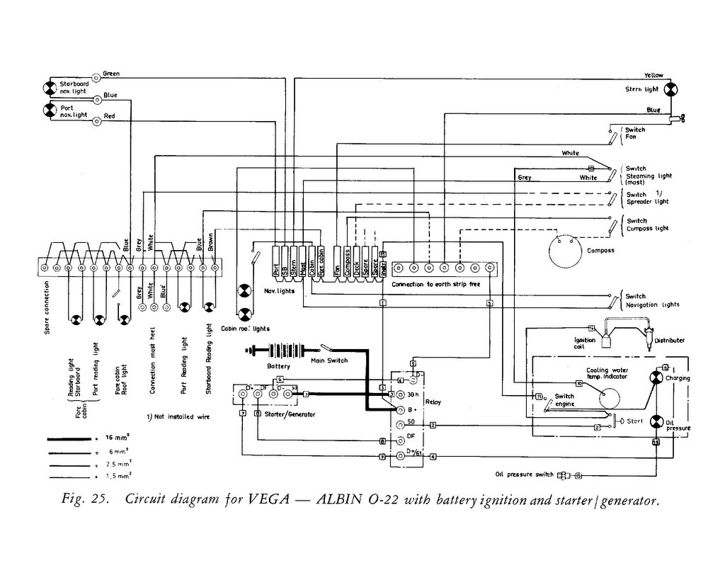 Vega Wiring Diagram Data Schematic 1969 Buick Schematics Online Rh Delvato Co Cerwin B52 Lambretta
