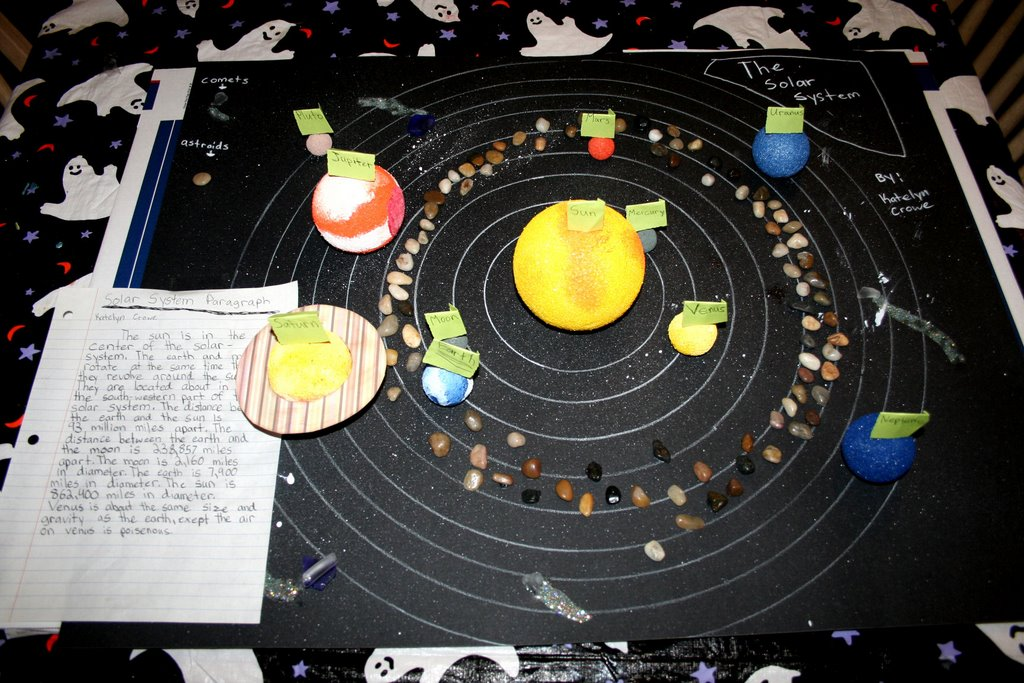 Make a 3D Solar System (page 3) - Pics about space