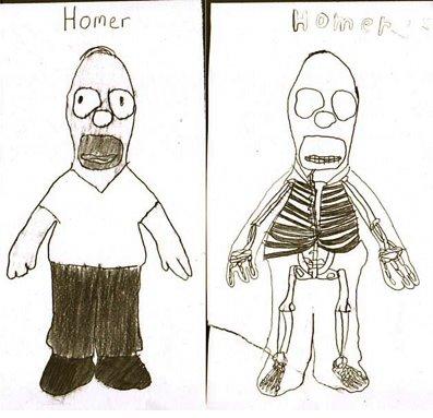 Eyeteeth Incisive Ideas Cartoon Bones Inspire Class Project