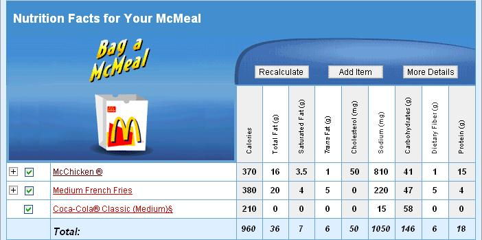Nutrition Of Mcchicken