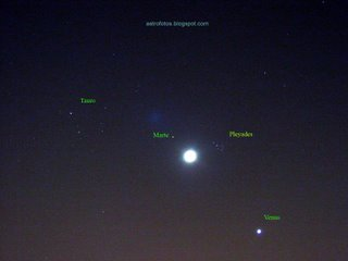 Planetas visibles a simple vista