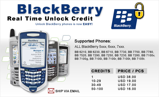Mobile Blackberry Unlock In Real Time