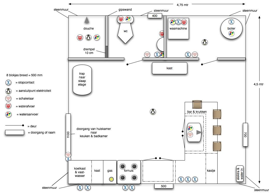 l\'Ecurie de Courtioux: Keuken & badkamer versie 2