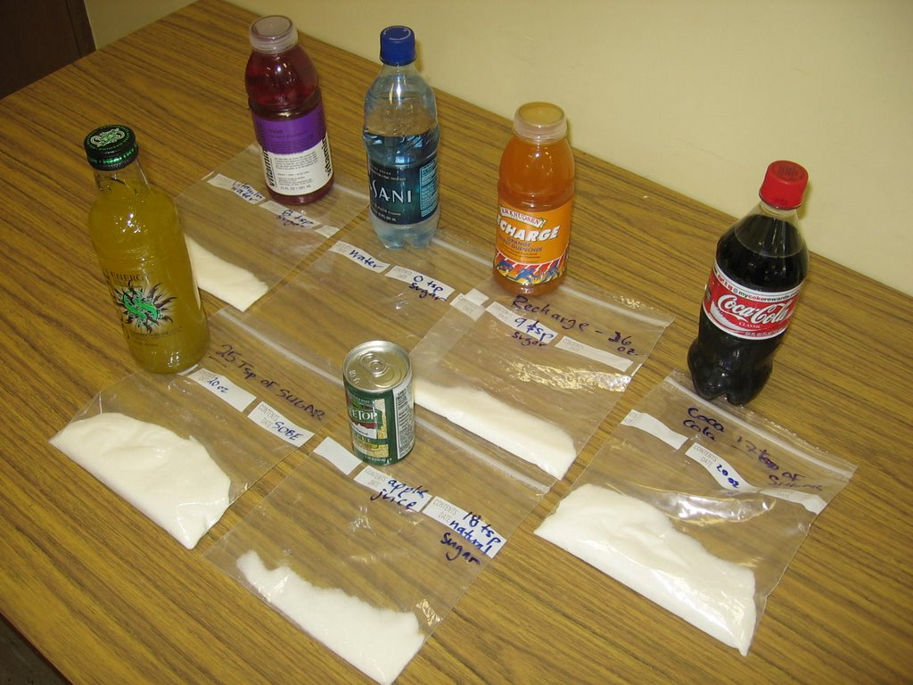 Urban Sprouts School Gardens: How much Sugar in my Drink?