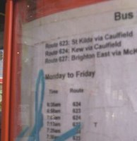 A space-efficient multi-route timetable showing times of Routes 623, 624 & 627 in a single timetable case. In contrast the stop opposite omits times for Route 624, even though it, like the other two routes, serves the same major trip generator.  The problem is caused by Metlink's fixation on individual route rather than network-level passenger information, even where services overlap. (Koornang Rd southbound near Neerim Rd)