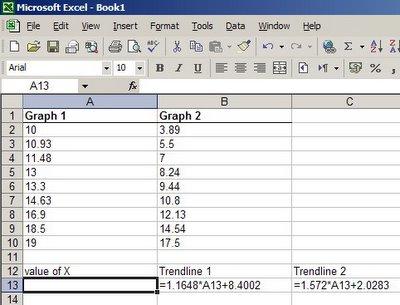 Cómo encontrar la intersección de dos líneas en un gráfico en Excel ...